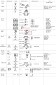 USN FCS parts sheet.png